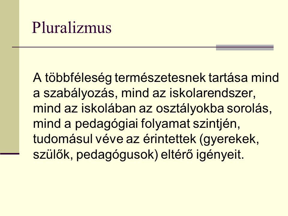 Pluralizmus