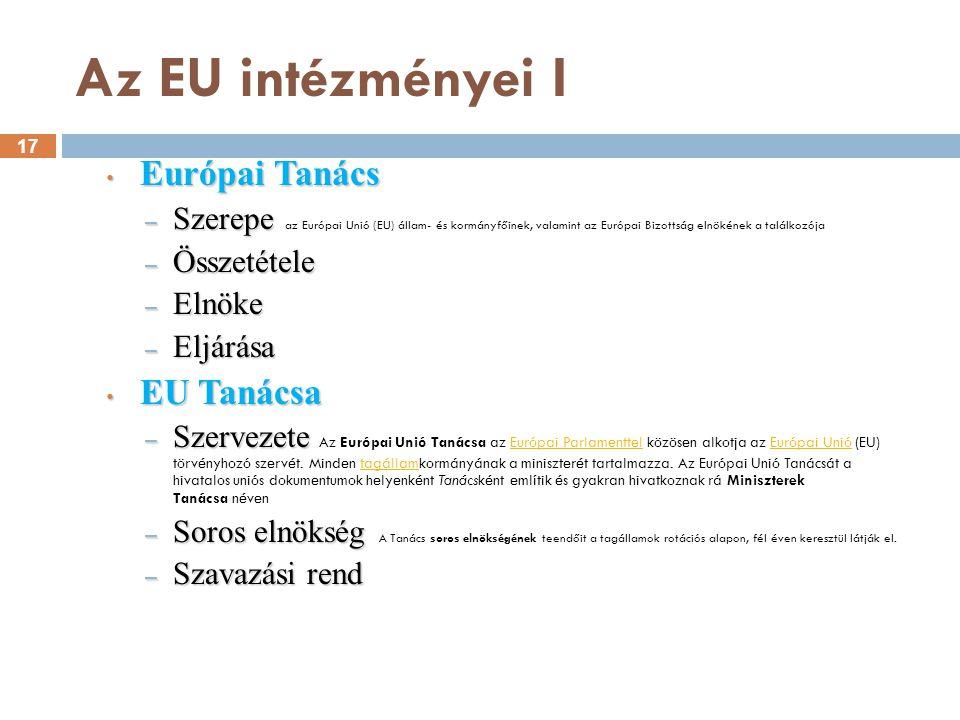 Az EU intézményei I Európai Tanács EU Tanácsa