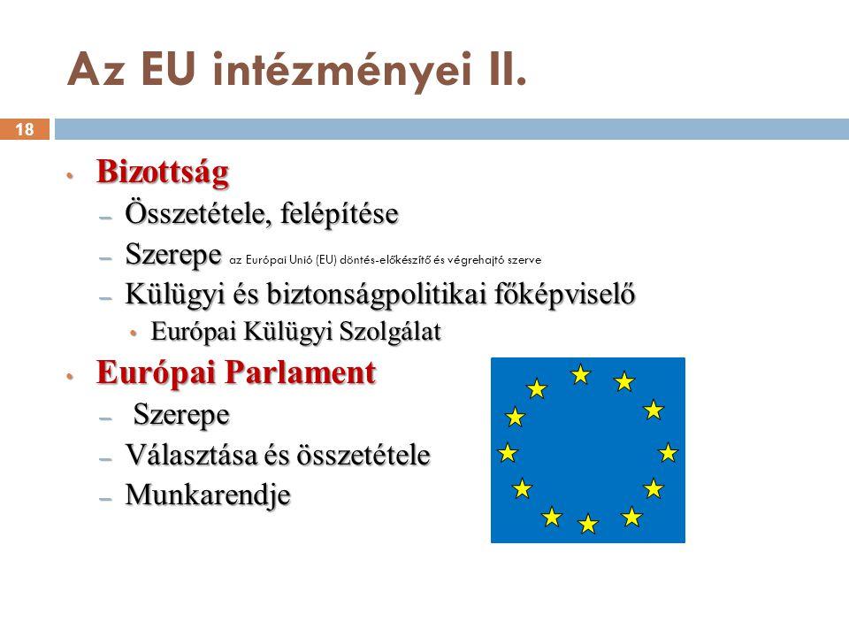 Az EU intézményei II. Bizottság Európai Parlament