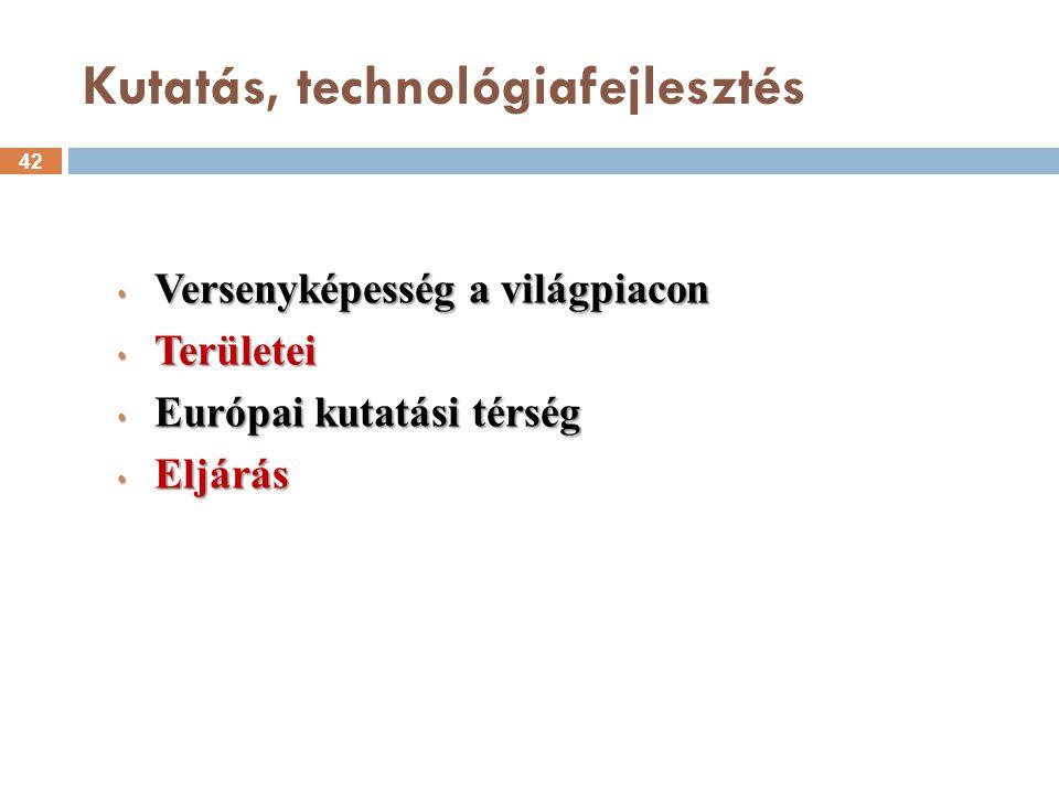 Kutatás, technológiafejlesztés