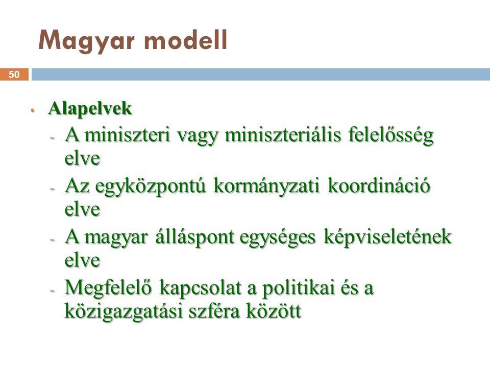 Magyar modell A miniszteri vagy miniszteriális felelősség elve