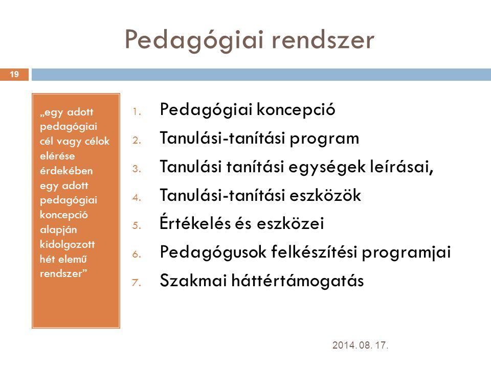 Pedagógiai rendszer Pedagógiai koncepció Tanulási-tanítási program