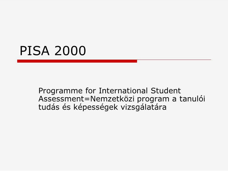 PISA 2000 Programme for International Student Assessment=Nemzetközi program a tanulói tudás és képességek vizsgálatára.