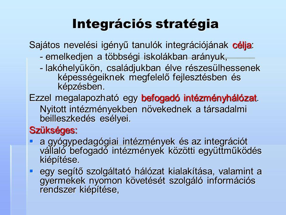 Integrációs stratégia