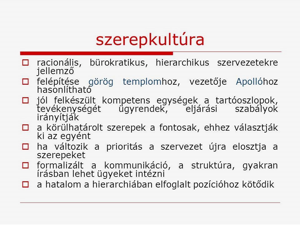 szerepkultúra racionális, bürokratikus, hierarchikus szervezetekre jellemző. felépítése görög templomhoz, vezetője Apollóhoz hasonlítható.