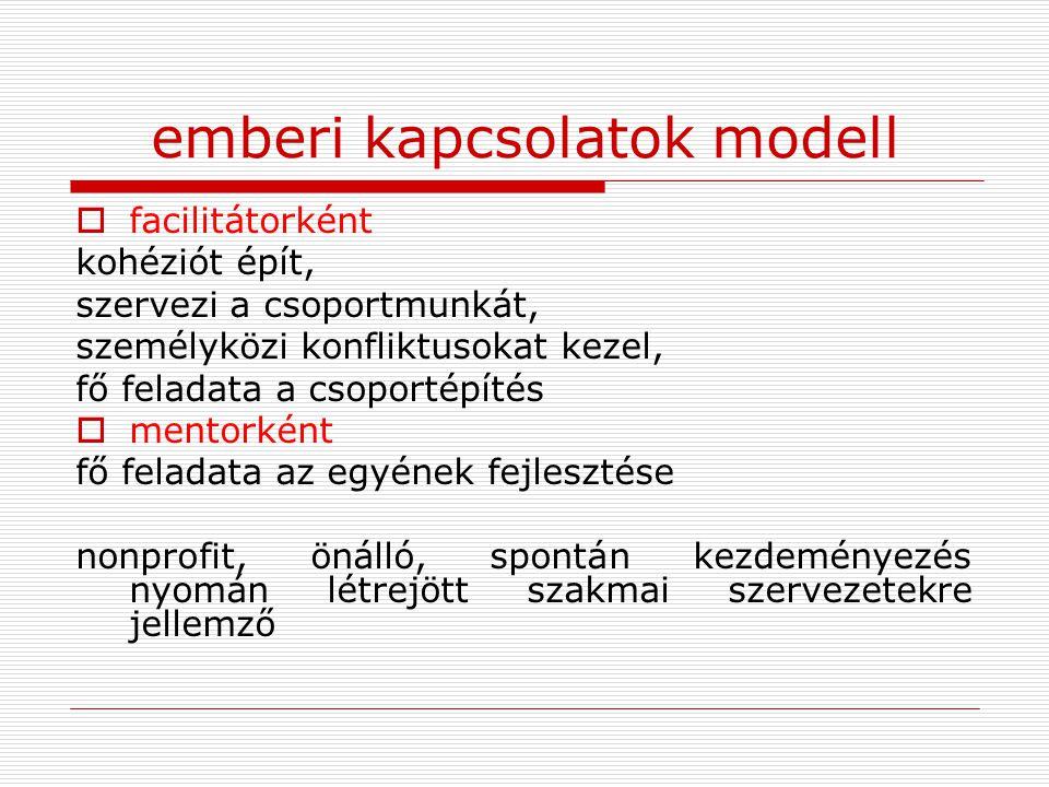 emberi kapcsolatok modell