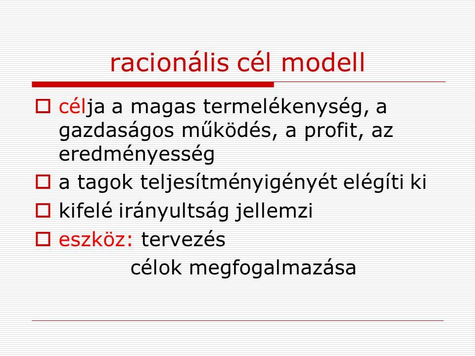 racionális cél modell célja a magas termelékenység, a gazdaságos működés, a profit, az eredményesség.