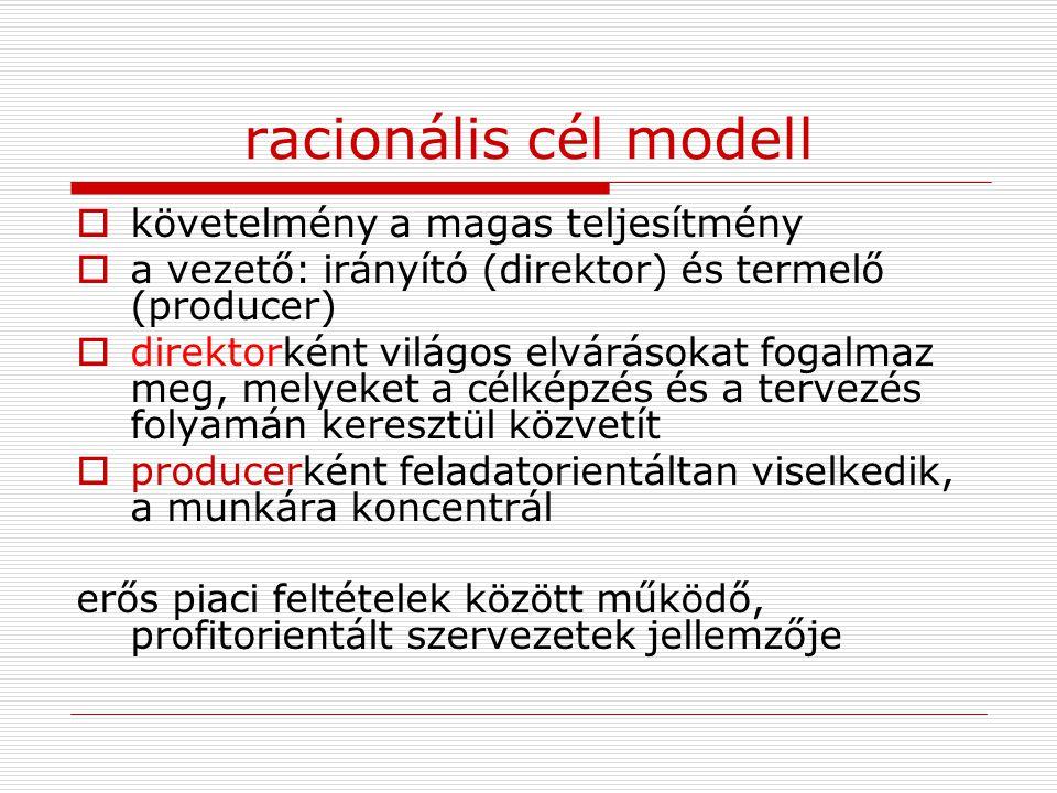 racionális cél modell követelmény a magas teljesítmény