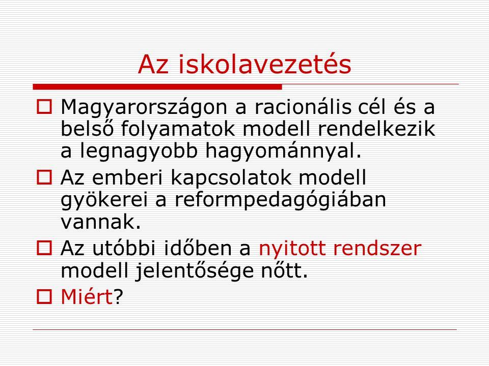 Az iskolavezetés Magyarországon a racionális cél és a belső folyamatok modell rendelkezik a legnagyobb hagyománnyal.