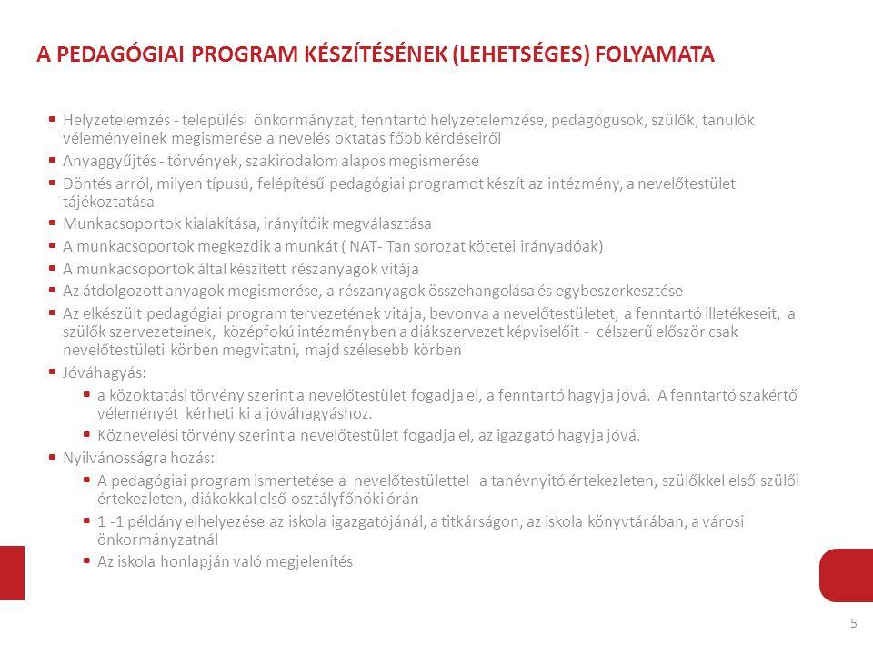 A PEDAGÓGIAI PROGRAM KÉSZÍTÉSÉNEK (LEHETSÉGES) FOLYAMATA