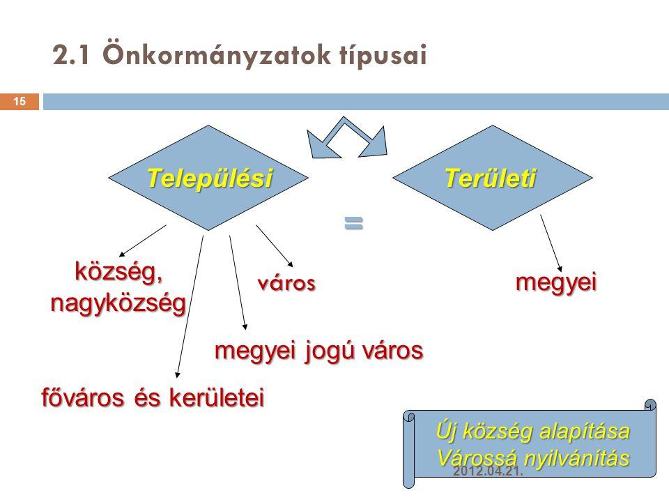 2.1 Önkormányzatok típusai