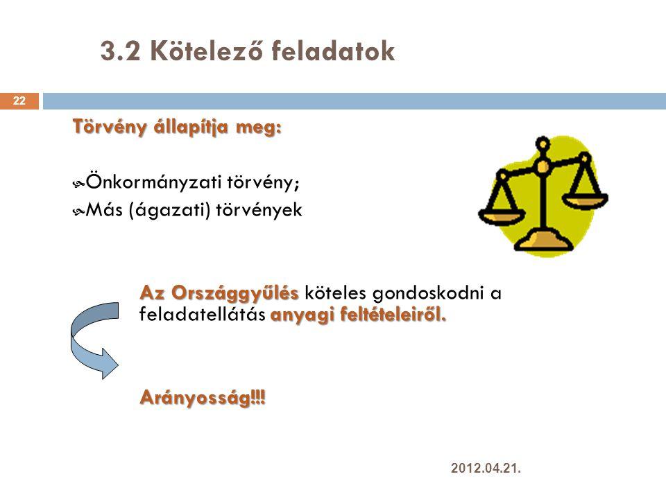 3.2 Kötelező feladatok Törvény állapítja meg: Önkormányzati törvény;