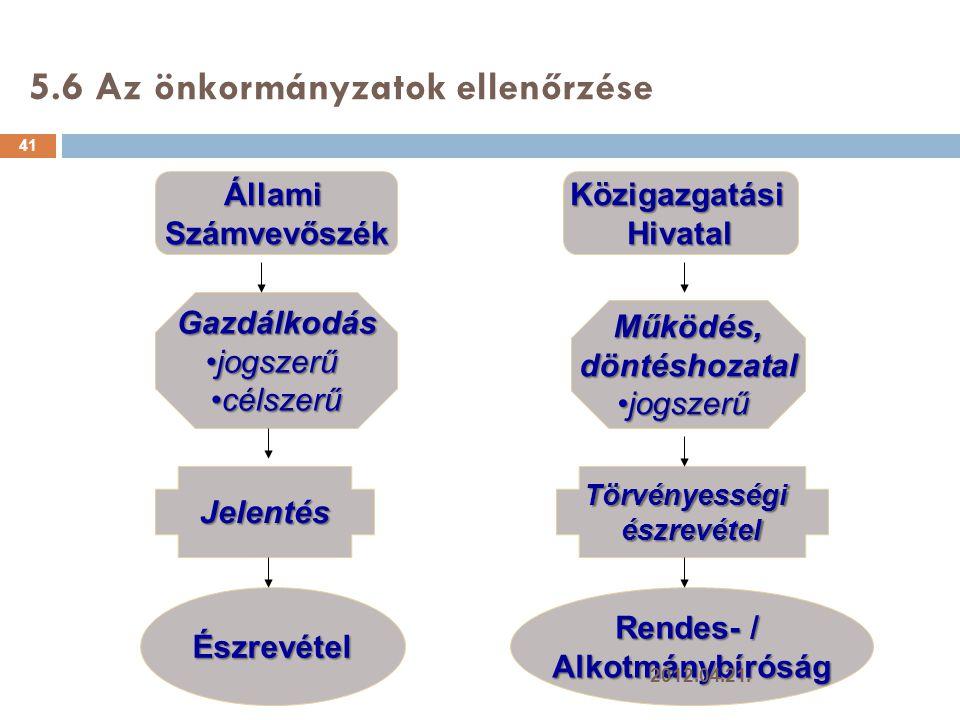 5.6 Az önkormányzatok ellenőrzése