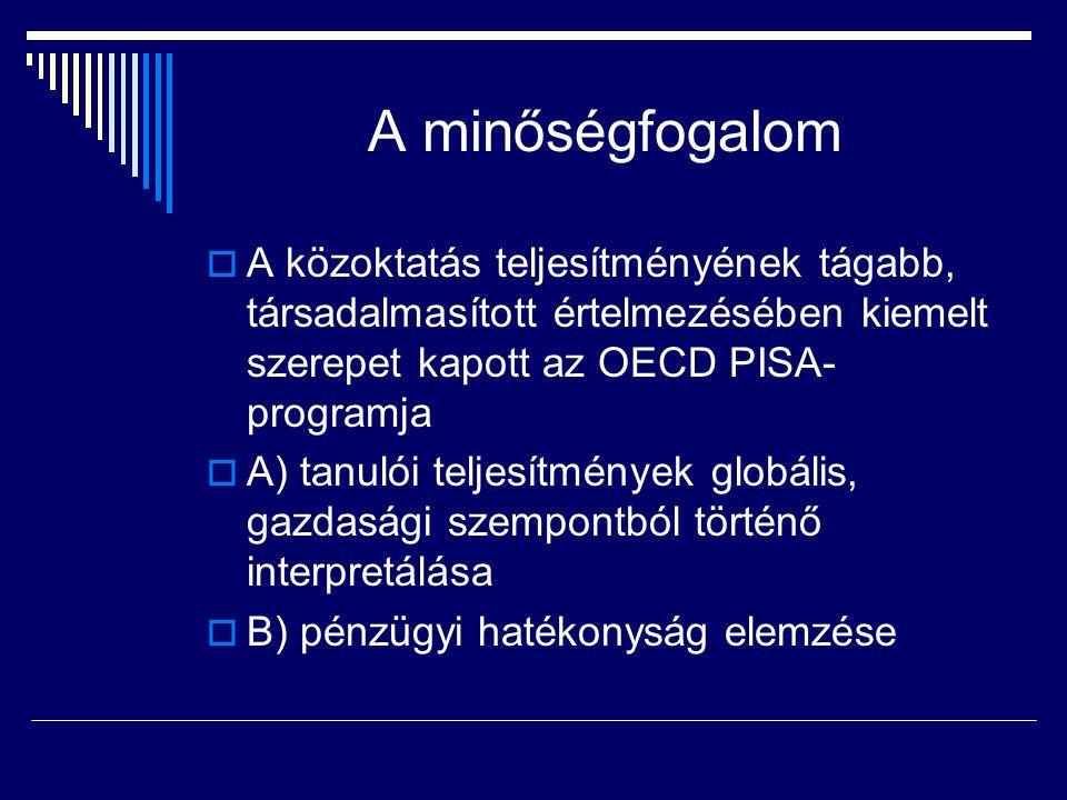 A minőségfogalom A közoktatás teljesítményének tágabb, társadalmasított értelmezésében kiemelt szerepet kapott az OECD PISA-programja.
