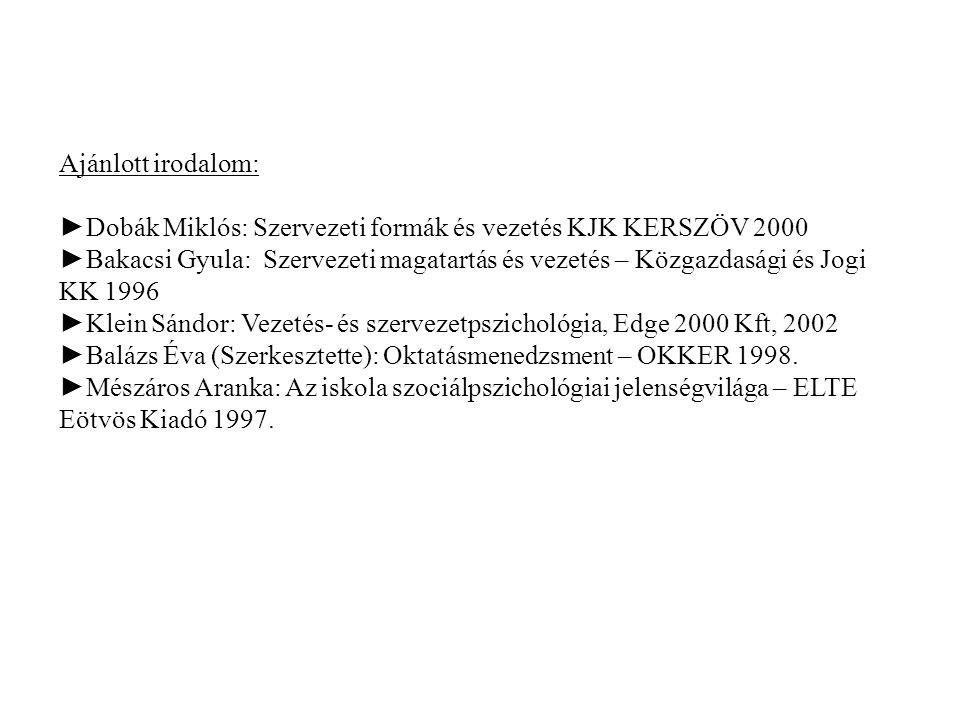 Ajánlott irodalom: ►Dobák Miklós: Szervezeti formák és vezetés KJK KERSZÖV 2000.