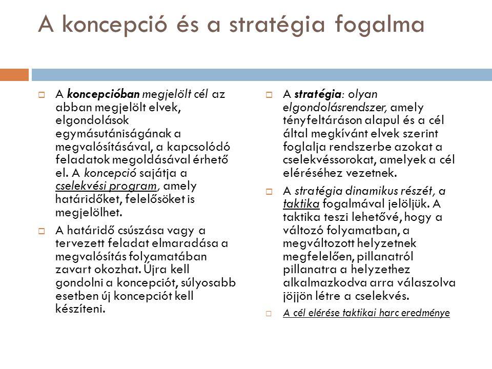 A koncepció és a stratégia fogalma