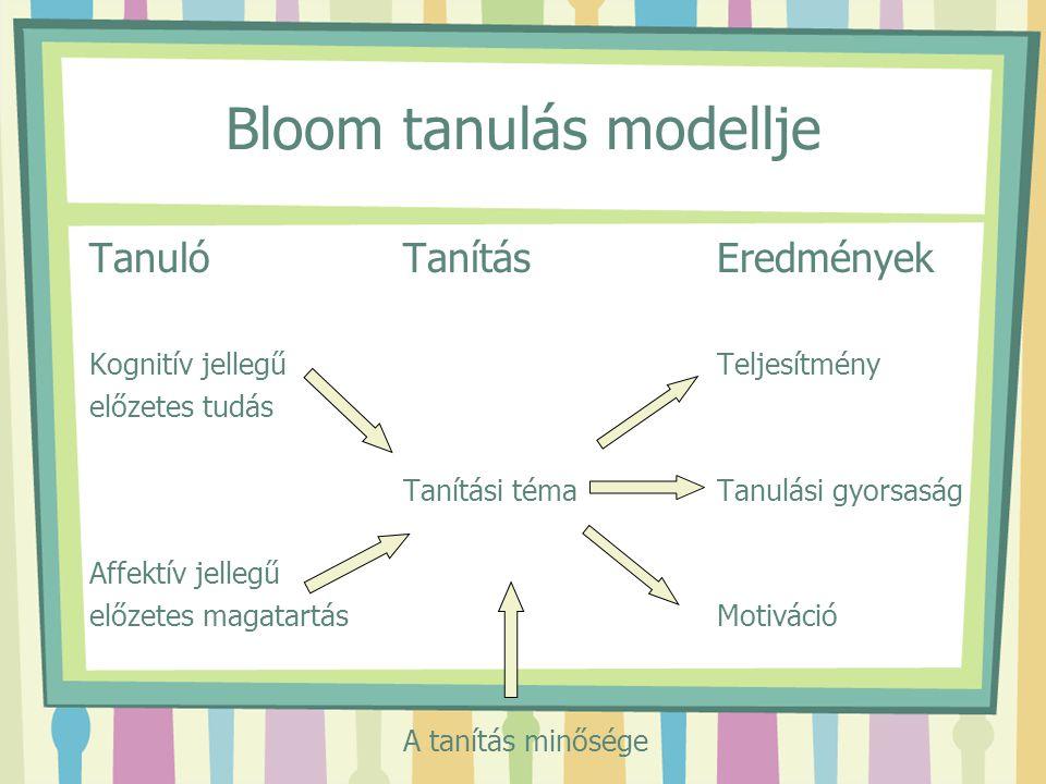 Bloom tanulás modellje