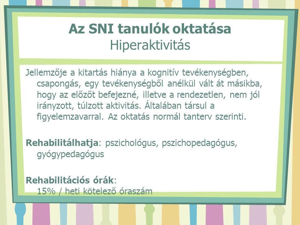 Az SNI tanulók oktatása Hiperaktivitás