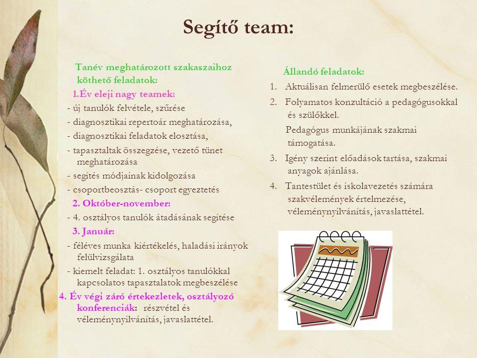 Segítő team: Tanév meghatározott szakaszaihoz köthető feladatok: