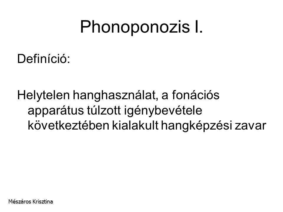 Phonoponozis I. Definíció: