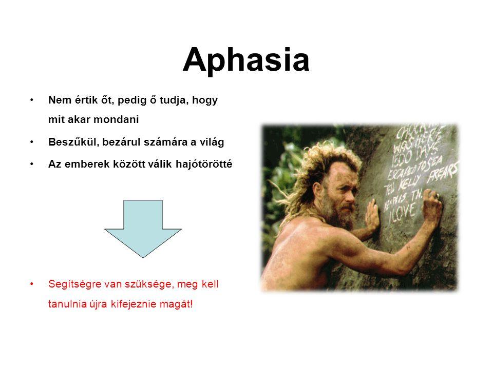 Aphasia Nem értik őt, pedig ő tudja, hogy mit akar mondani