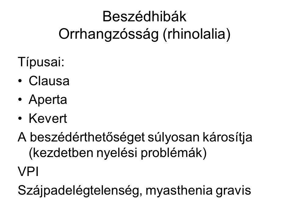 Beszédhibák Orrhangzósság (rhinolalia)