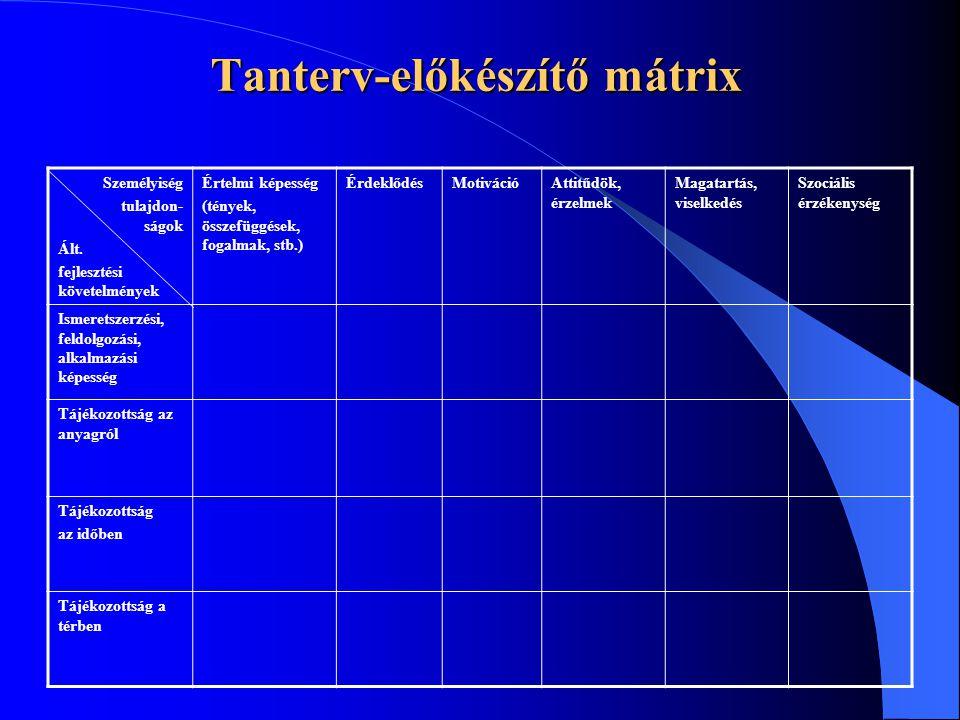Tanterv-előkészítő mátrix