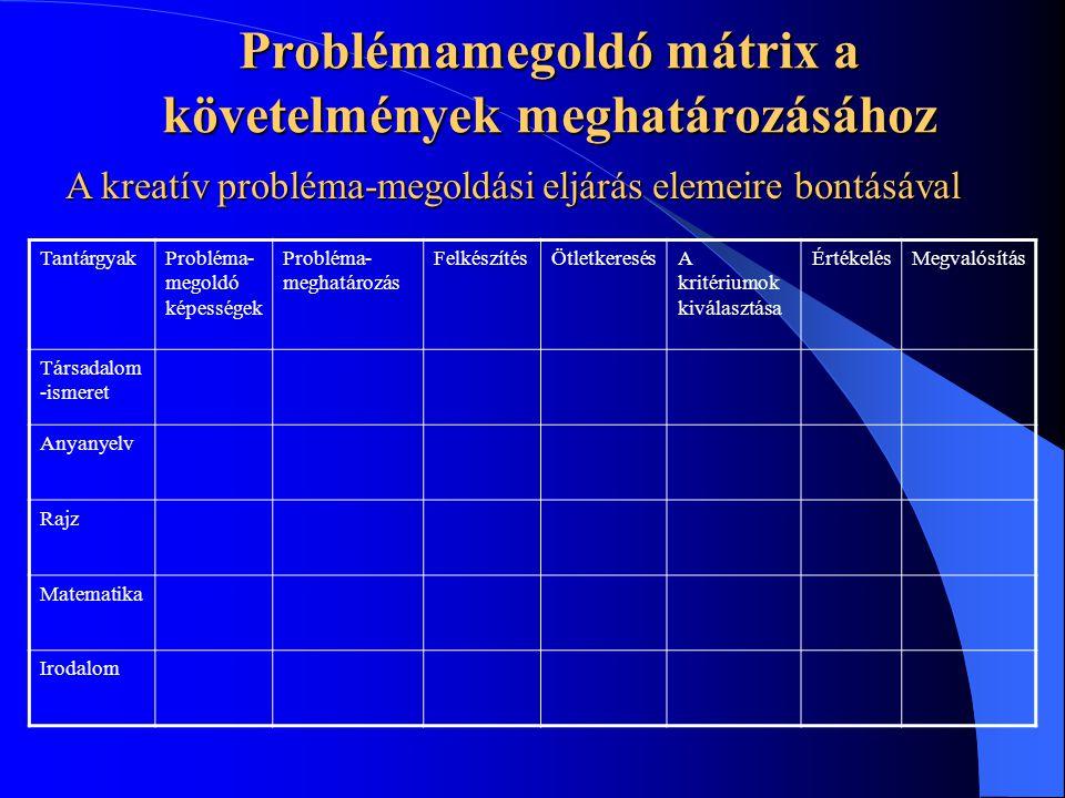 Problémamegoldó mátrix a követelmények meghatározásához