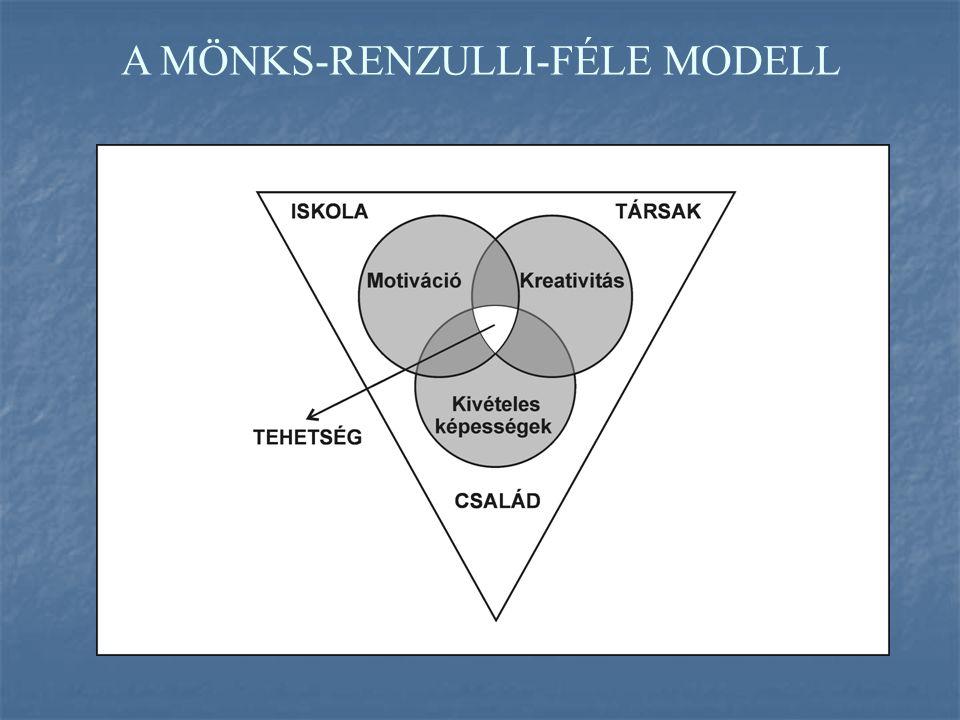 A MÖNKS-RENZULLI-FÉLE MODELL