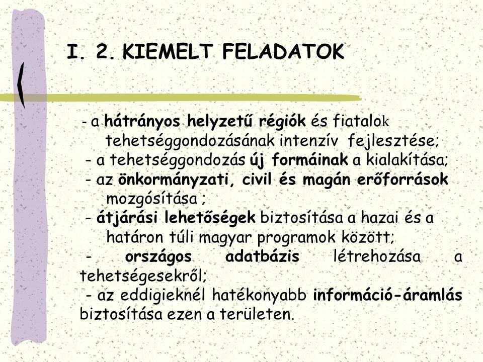 I. 2. KIEMELT FELADATOK tehetséggondozásának intenzív fejlesztése;