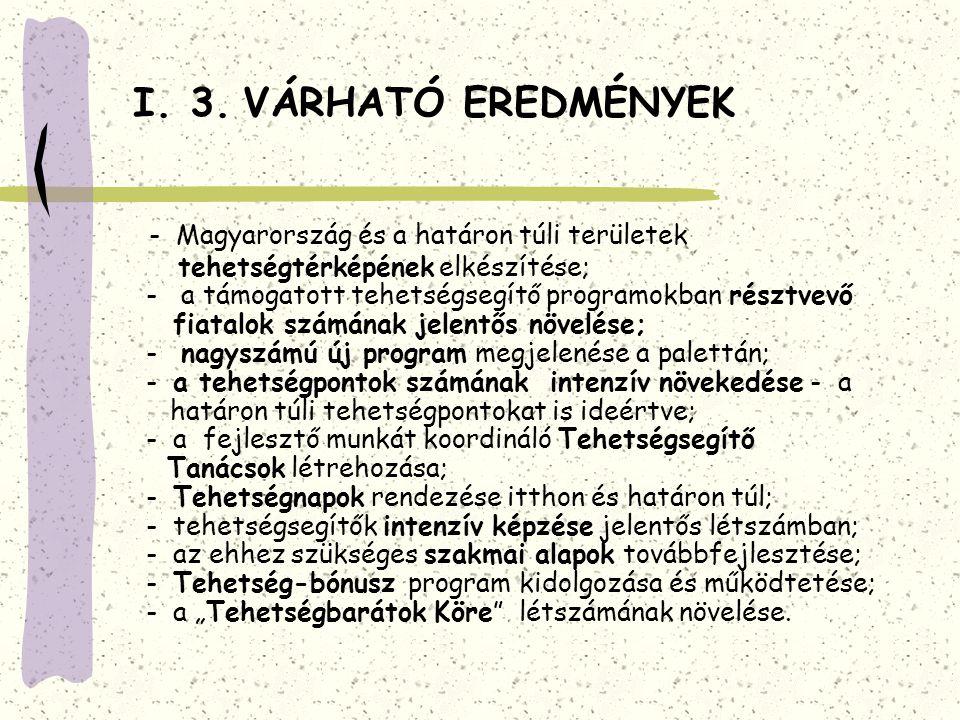 I. 3. VÁRHATÓ EREDMÉNYEK - Magyarország és a határon túli területek