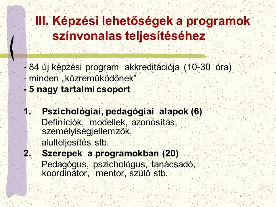 III. Képzési lehetőségek a programok színvonalas teljesítéséhez