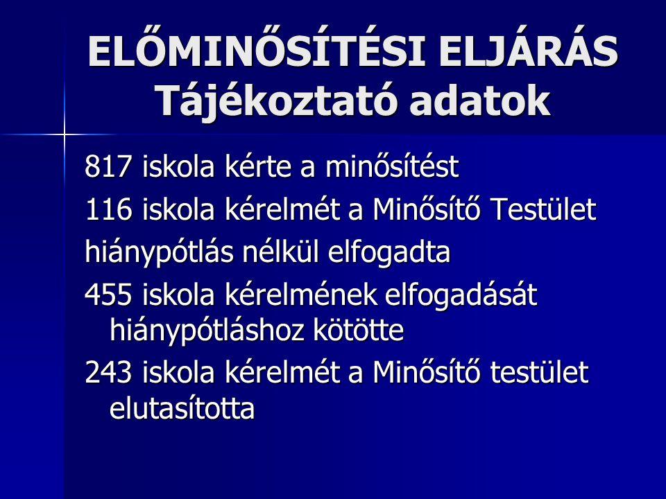 ELŐMINŐSÍTÉSI ELJÁRÁS Tájékoztató adatok
