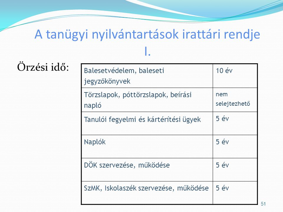 A tanügyi nyilvántartások irattári rendje I.