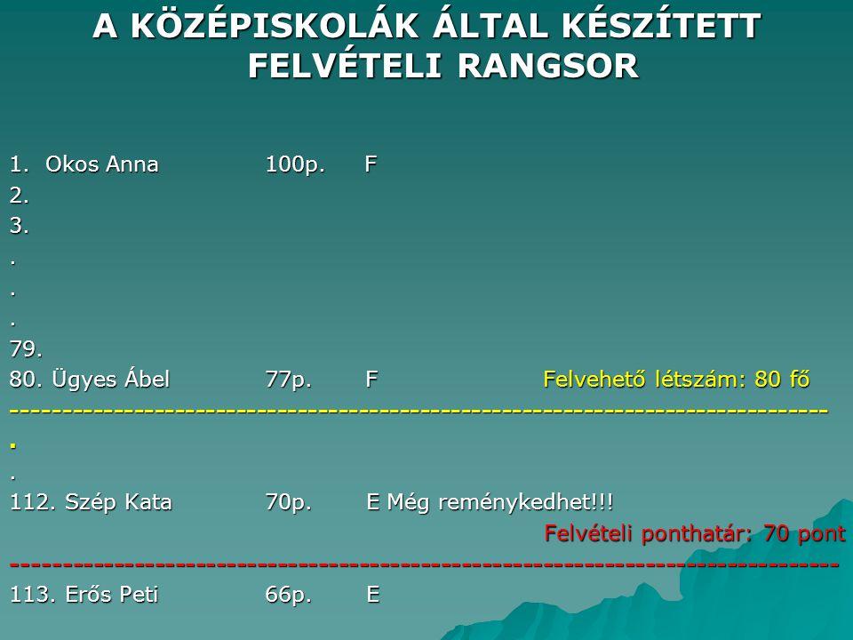 A KÖZÉPISKOLÁK ÁLTAL KÉSZÍTETT FELVÉTELI RANGSOR