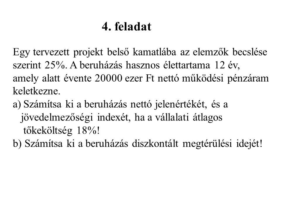 4. feladat Egy tervezett projekt belső kamatlába az elemzők becslése