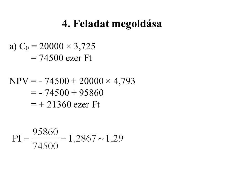 4. Feladat megoldása a) C0 = 20000 × 3,725 = 74500 ezer Ft