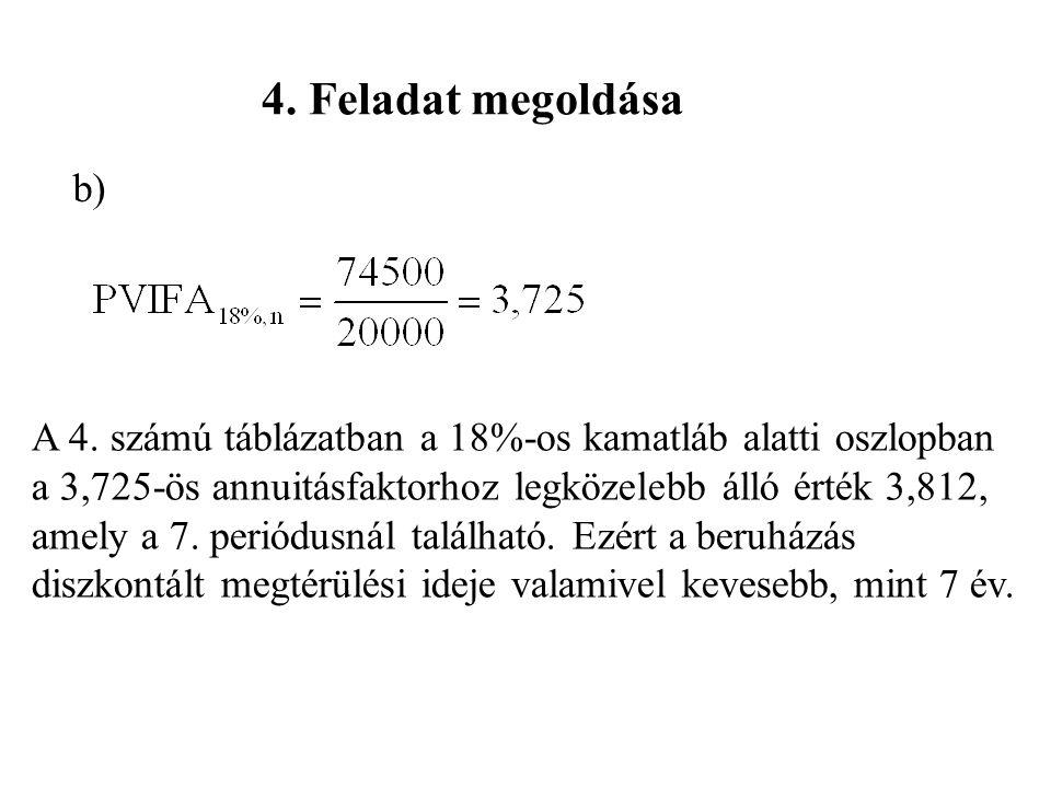 4. Feladat megoldása b) A 4. számú táblázatban a 18%-os kamatláb alatti oszlopban. a 3,725-ös annuitásfaktorhoz legközelebb álló érték 3,812,
