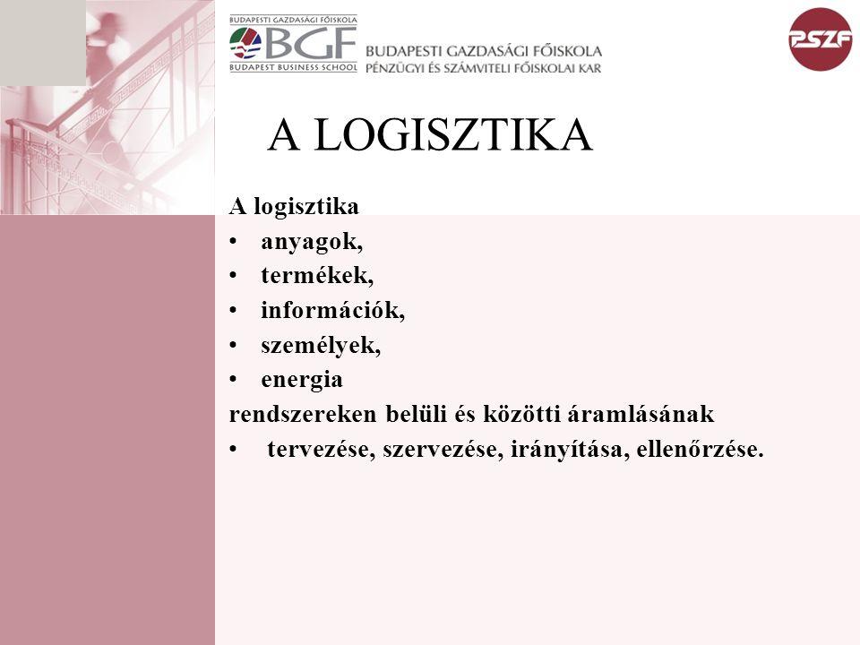 A LOGISZTIKA A logisztika anyagok, termékek, információk, személyek,