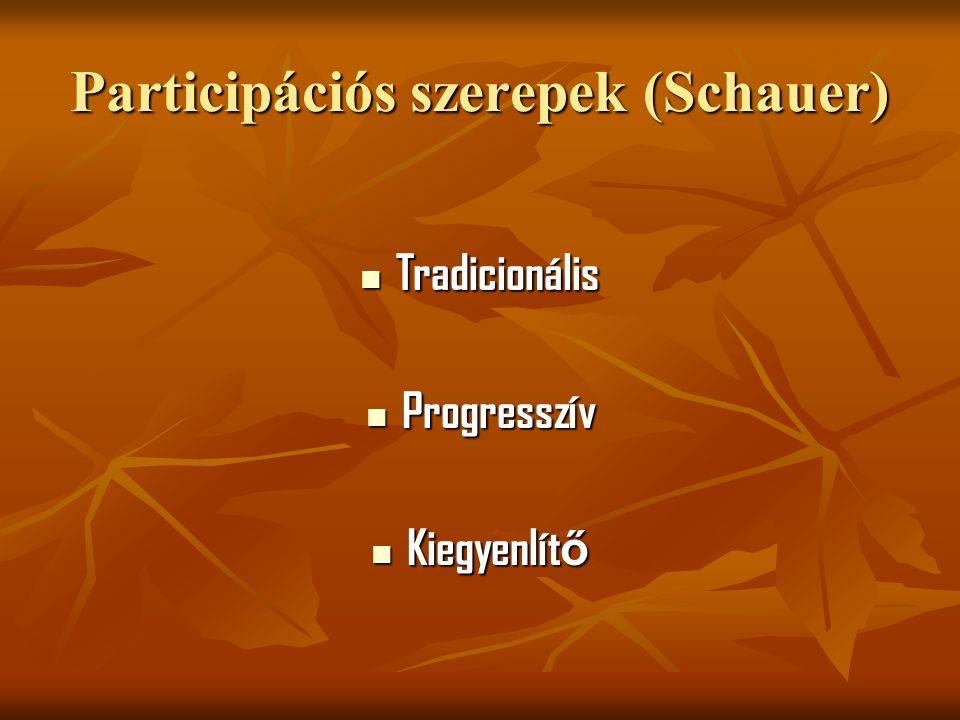 Participációs szerepek (Schauer)