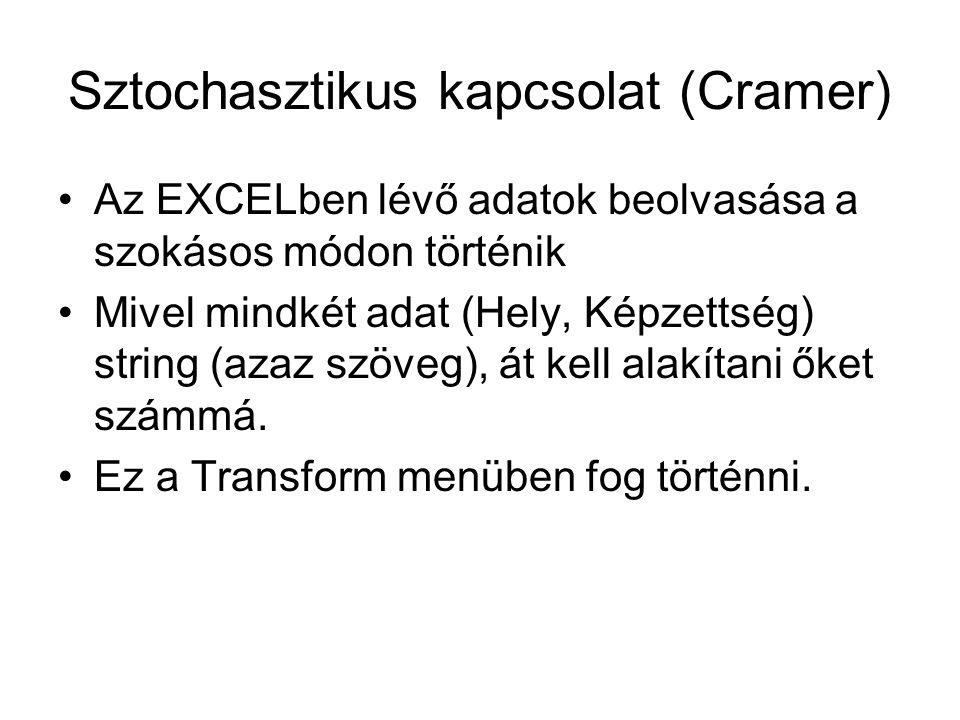 Sztochasztikus kapcsolat (Cramer)