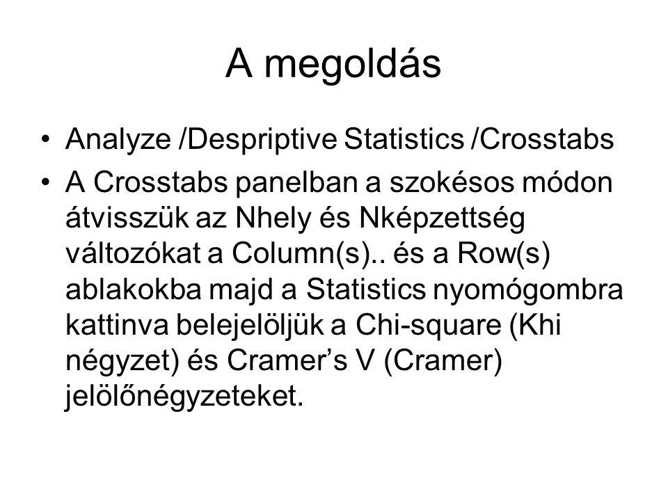 A megoldás Analyze /Despriptive Statistics /Crosstabs
