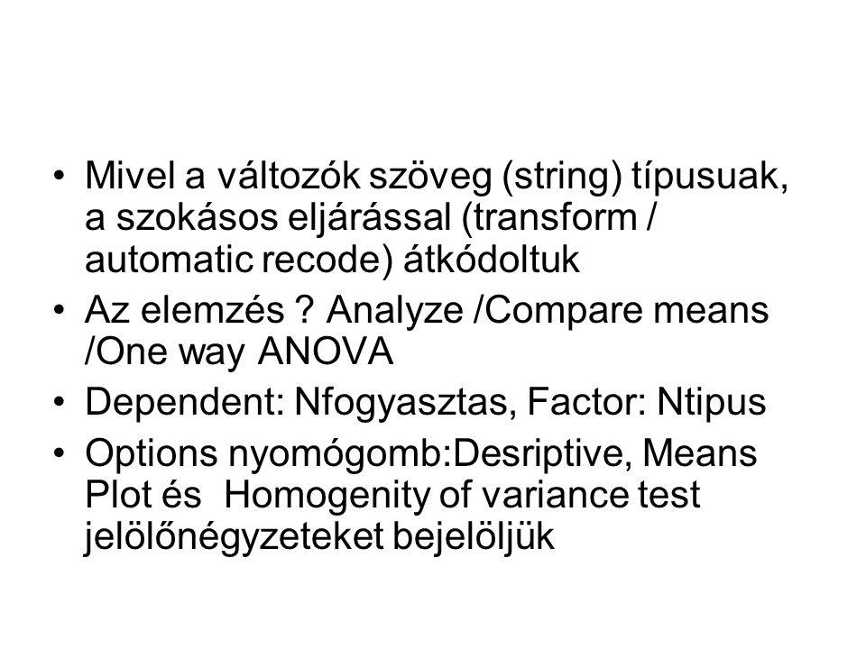 Mivel a változók szöveg (string) típusuak, a szokásos eljárással (transform / automatic recode) átkódoltuk