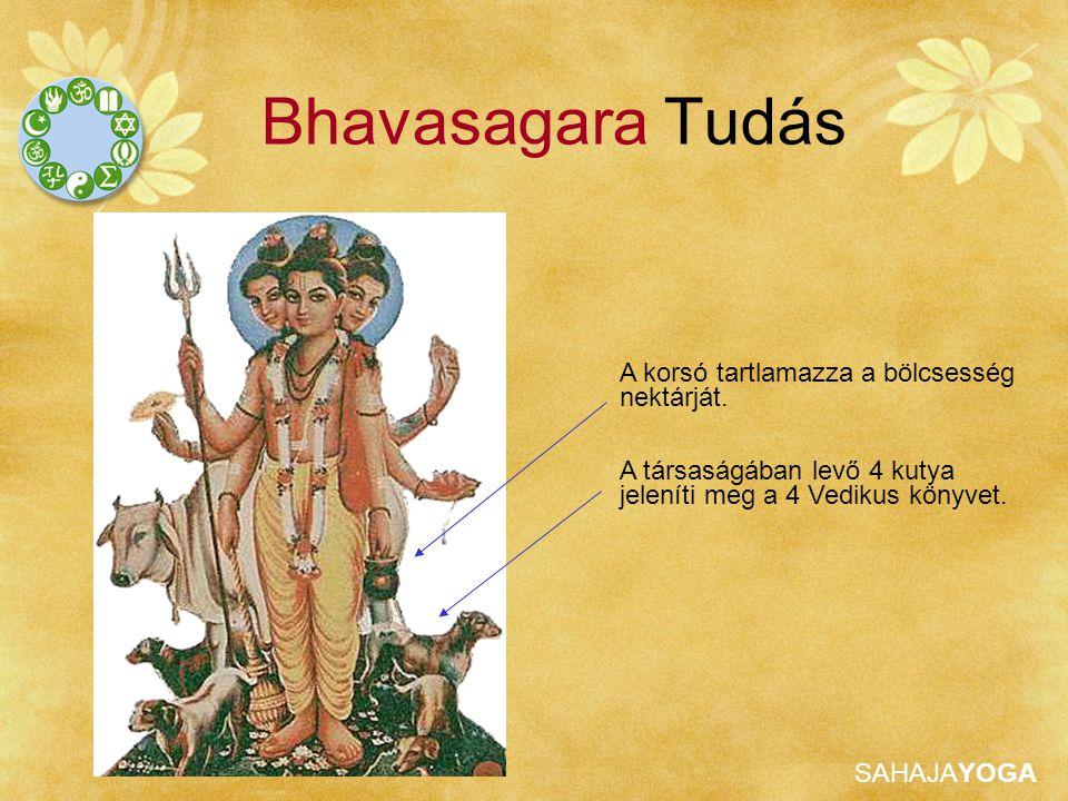 Bhavasagara Tudás A korsó tartlamazza a bölcsesség nektárját.