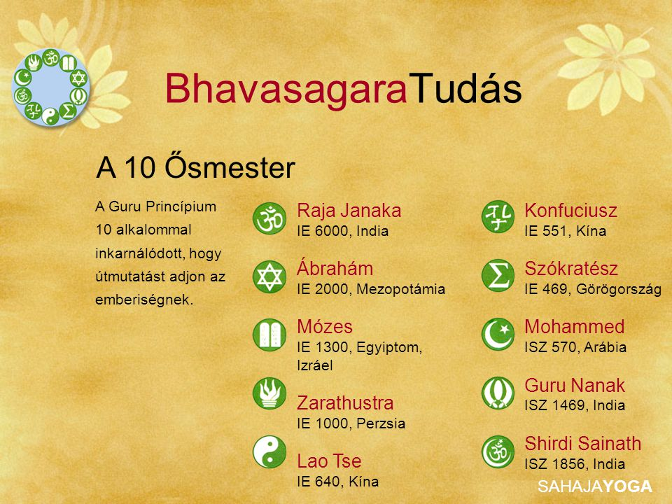 BhavasagaraTudás A 10 Ősmester Raja Janaka IE 6000, India