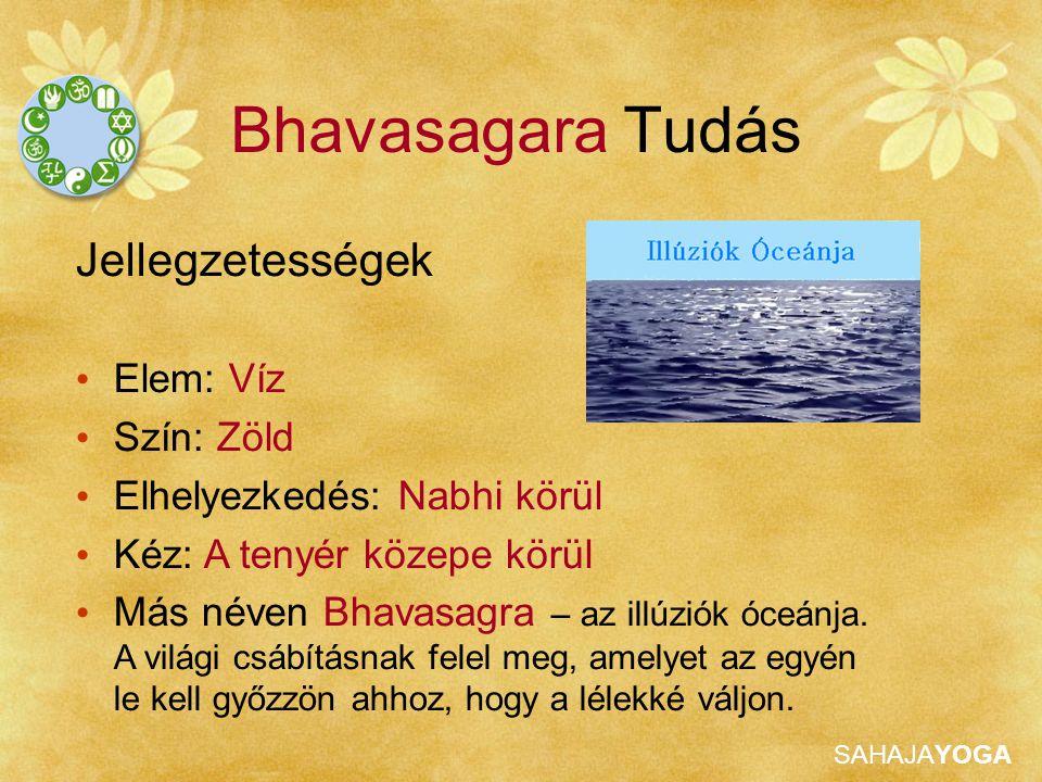 Bhavasagara Tudás Jellegzetességek Elem: Víz Szín: Zöld