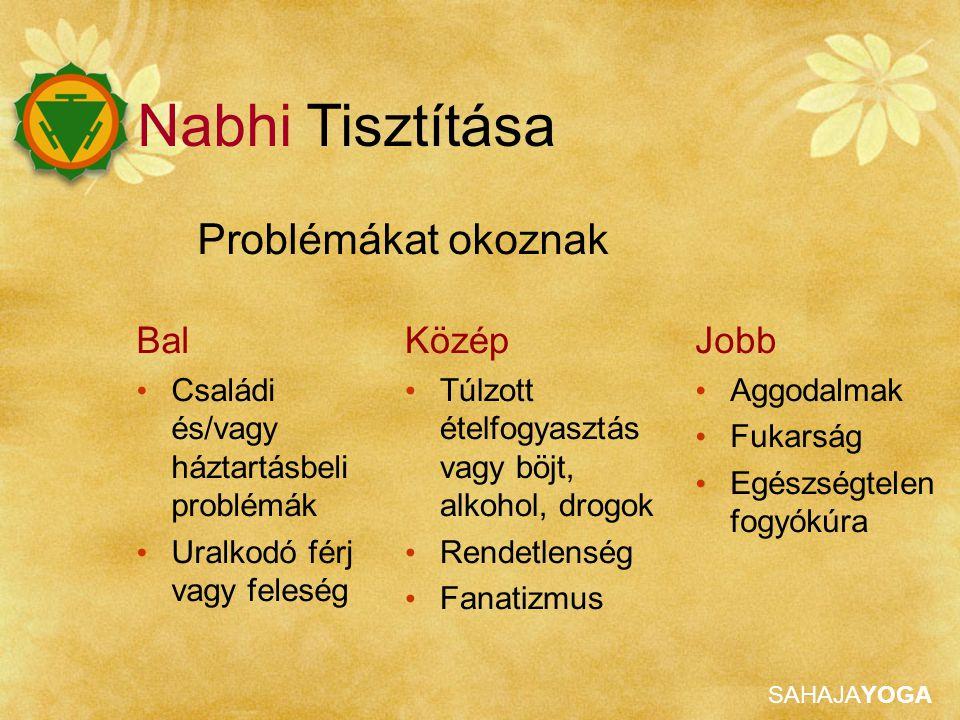 Nabhi Tisztítása Problémákat okoznak Bal Közép Jobb