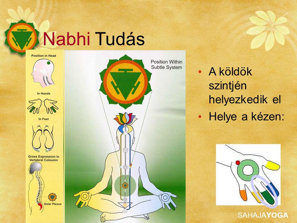 Nabhi Tudás A köldök szintjén helyezkedik el Helye a kézen: