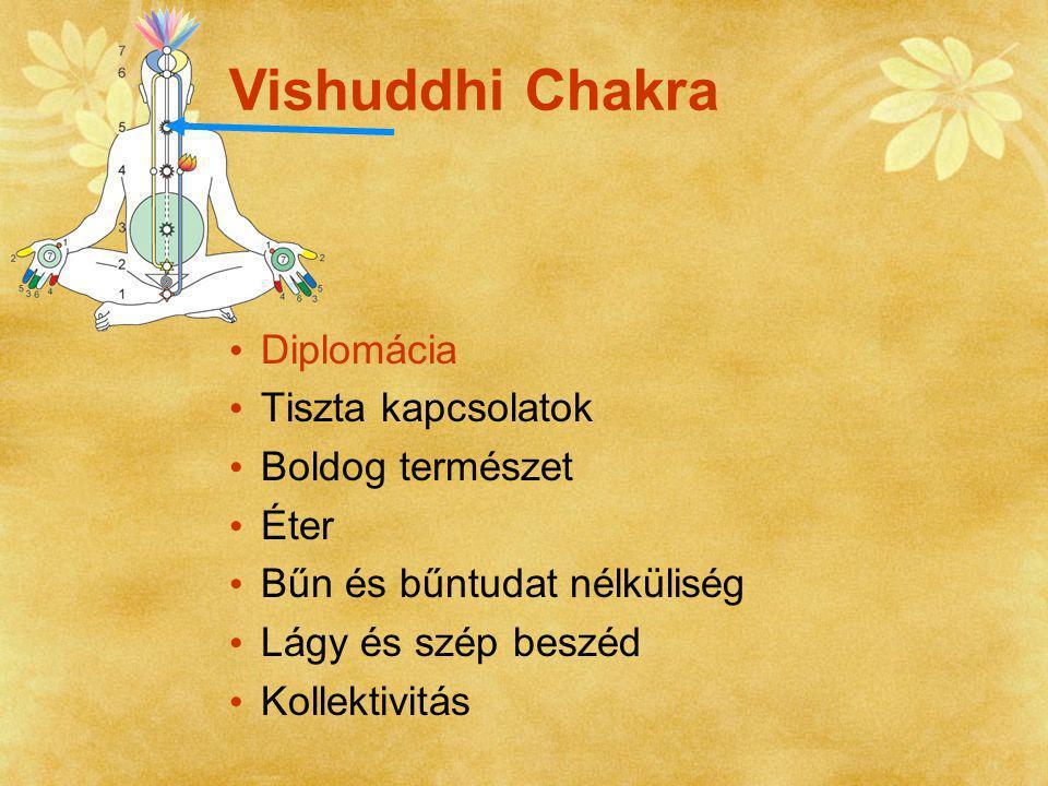 Vishuddhi Chakra Diplomácia Tiszta kapcsolatok Boldog természet Éter