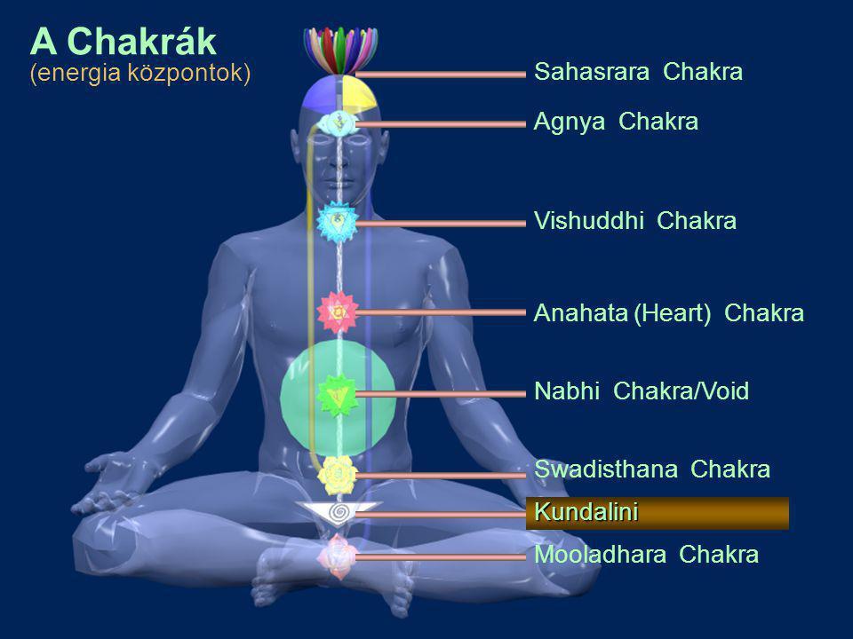 A Chakrák (energia központok) Sahasrara Chakra Agnya Chakra